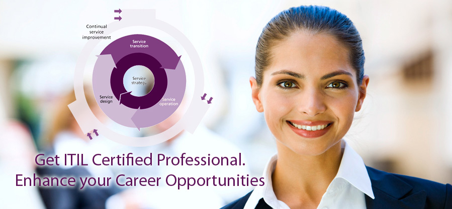 Getting Itil Certified Help In Your Career Skillogic Official Blog