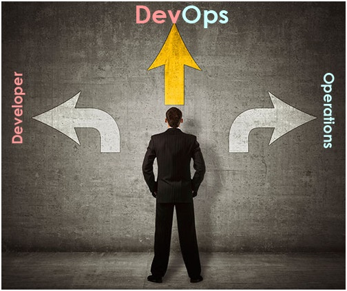 DevOps Certification Is it For Me