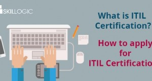 ITIL and Its Framework
