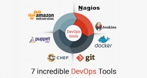 7 Incredible DevOps Tools