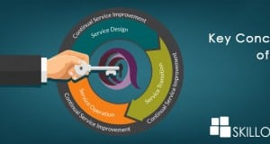 Key Concepts of ITIL